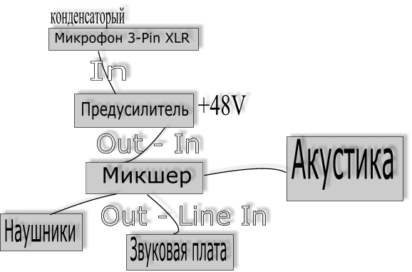 """,""rap-land.ucoz.ru"